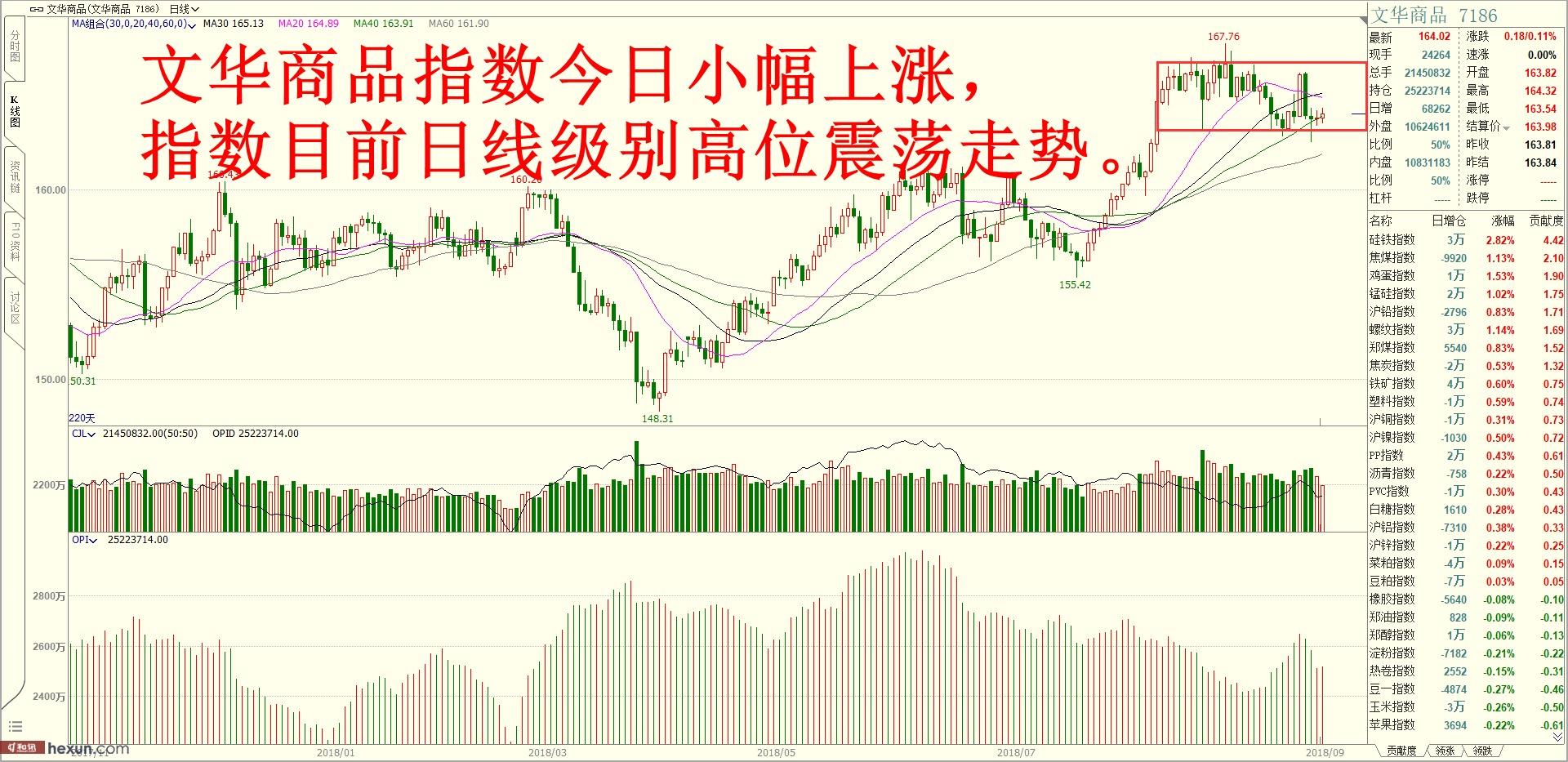 期货导报:9月17日交易策略提示