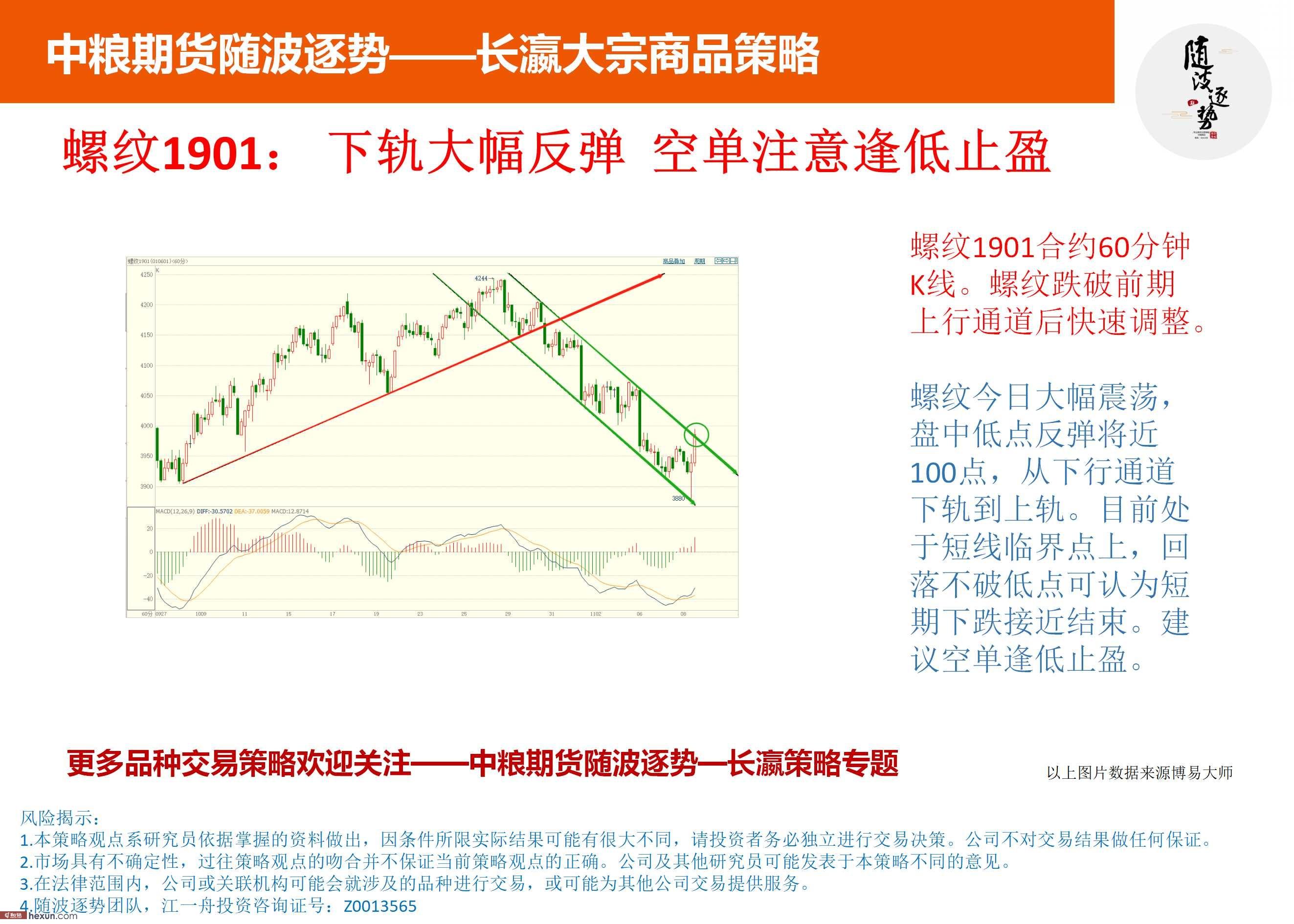 随波逐势:11月9日期货交易策略