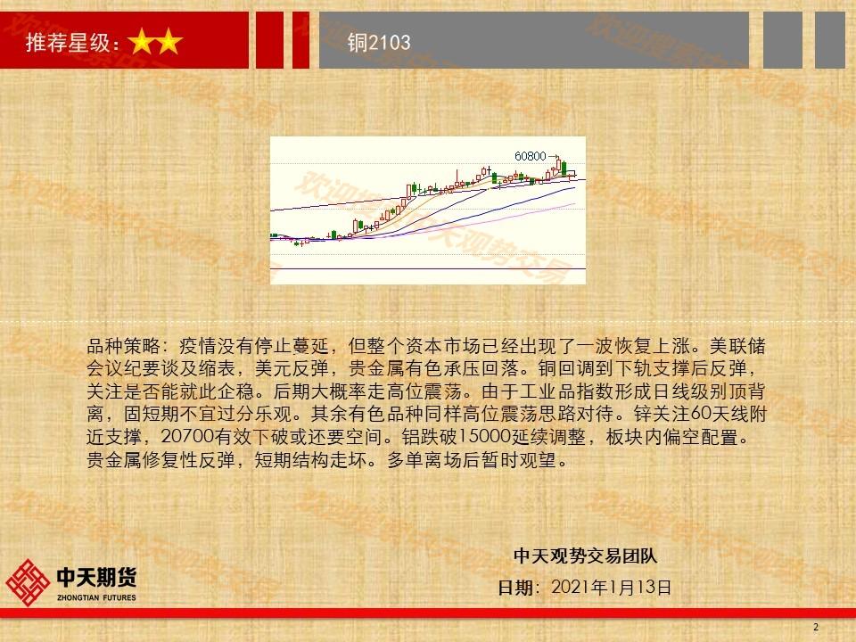白莉:1月14日趋势交易每日提示